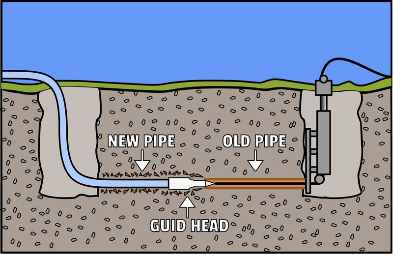 Trenchless-Sewer-Line-Repair-Parkland-WA